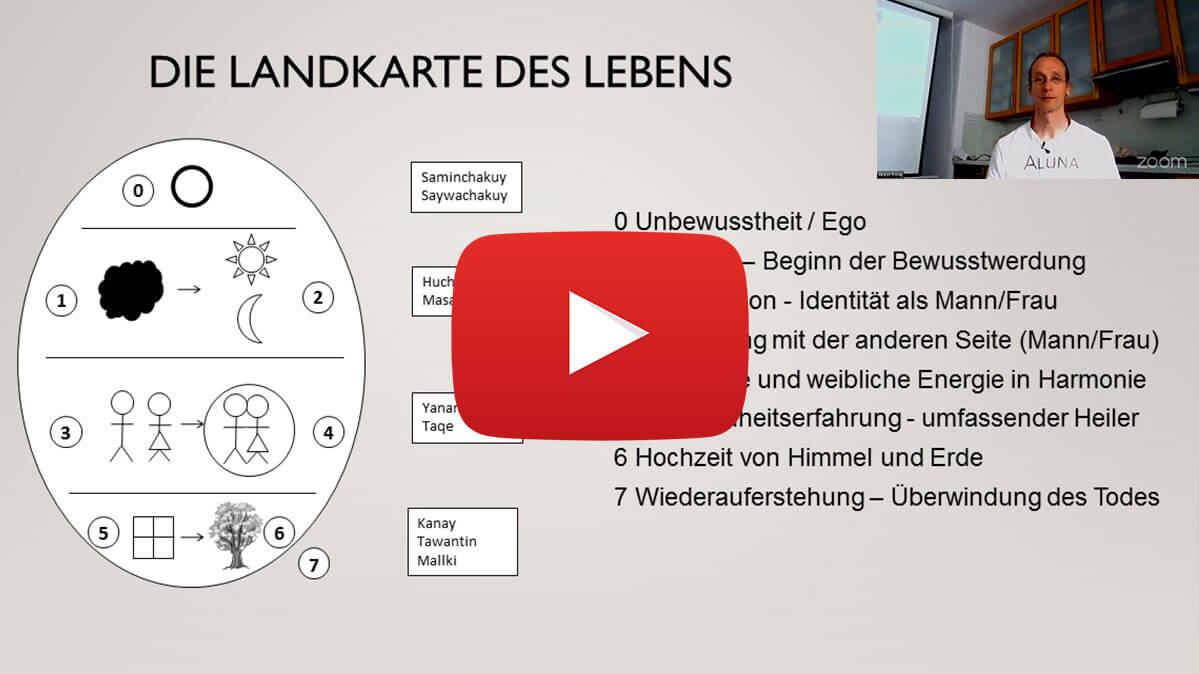 """Video-Vortrag """"Die sieben Bewusstseinsebenen"""""""
